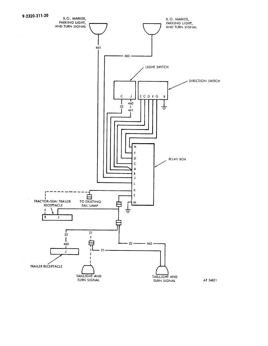 figure 2 39 supplementary turn signal wiring diagram
