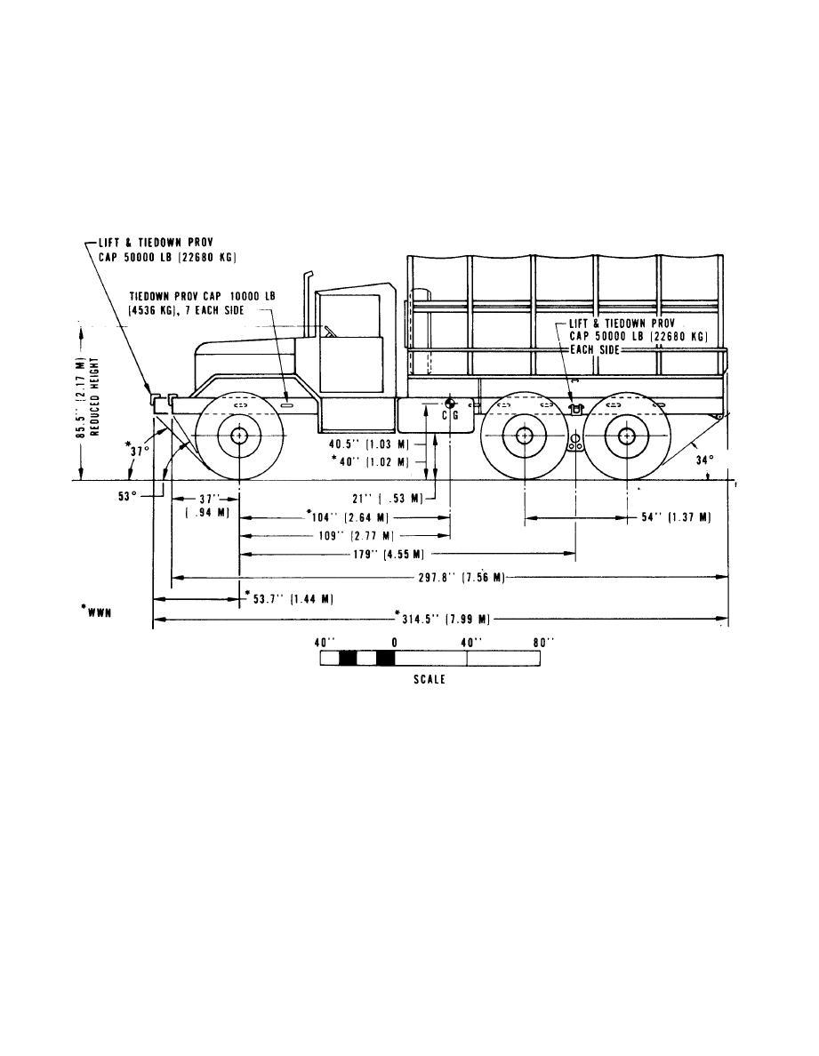 figure 2 17 side elevation truck cargo dropside wwn