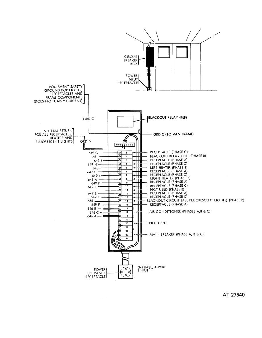 [QMVU_8575]  Figure 2-41.3. Van body 120 / 208-volt ac system wiring diagram | 208 Volt Lighting Wiring Diagram |  | Trucks 5 Ton Manuals - Integrated Publishing