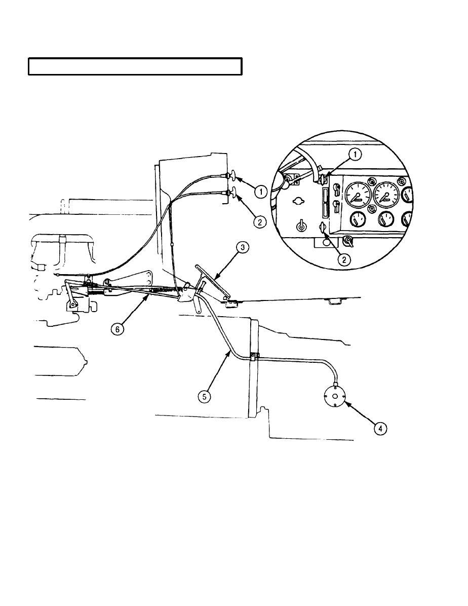 24 4 truck 5 ton 6x6 m939 m939a1 m939a2 series trucks diesel manual - Accelerator Controls System Operation