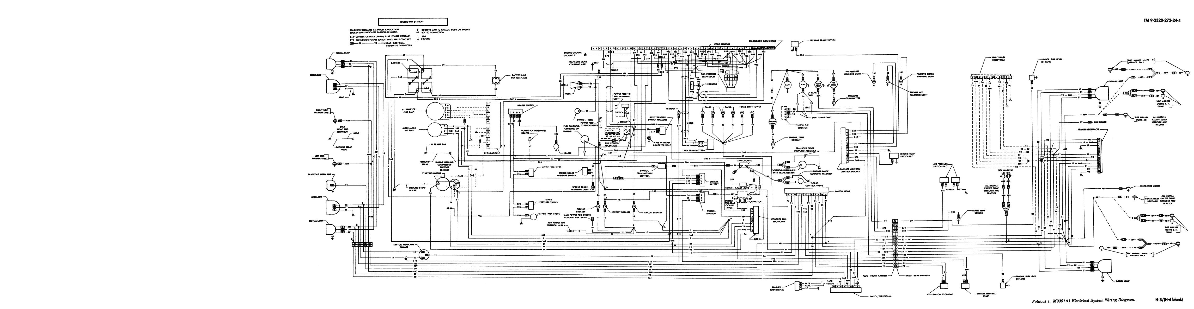 Foldout 1  M939  A1 Electrical System Wiring Diagram