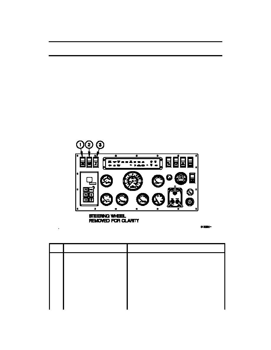 M A Wiring Diagram Instrument Panel on
